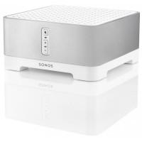 Sonos Connect:AMP hangfal