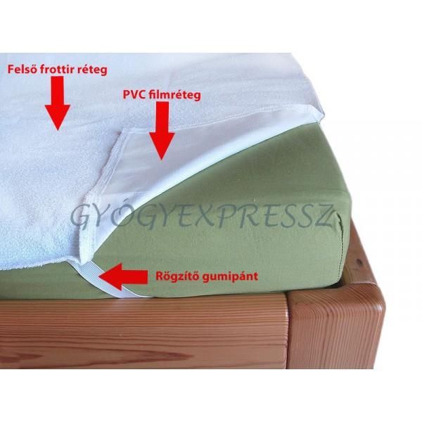 Vízhatlan matracvédő lepedő gumipántos fehér 120x200 cm (MG 7826) 446bebb07e