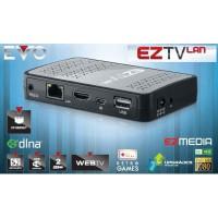 EVO EZTV LAN műholdvevő